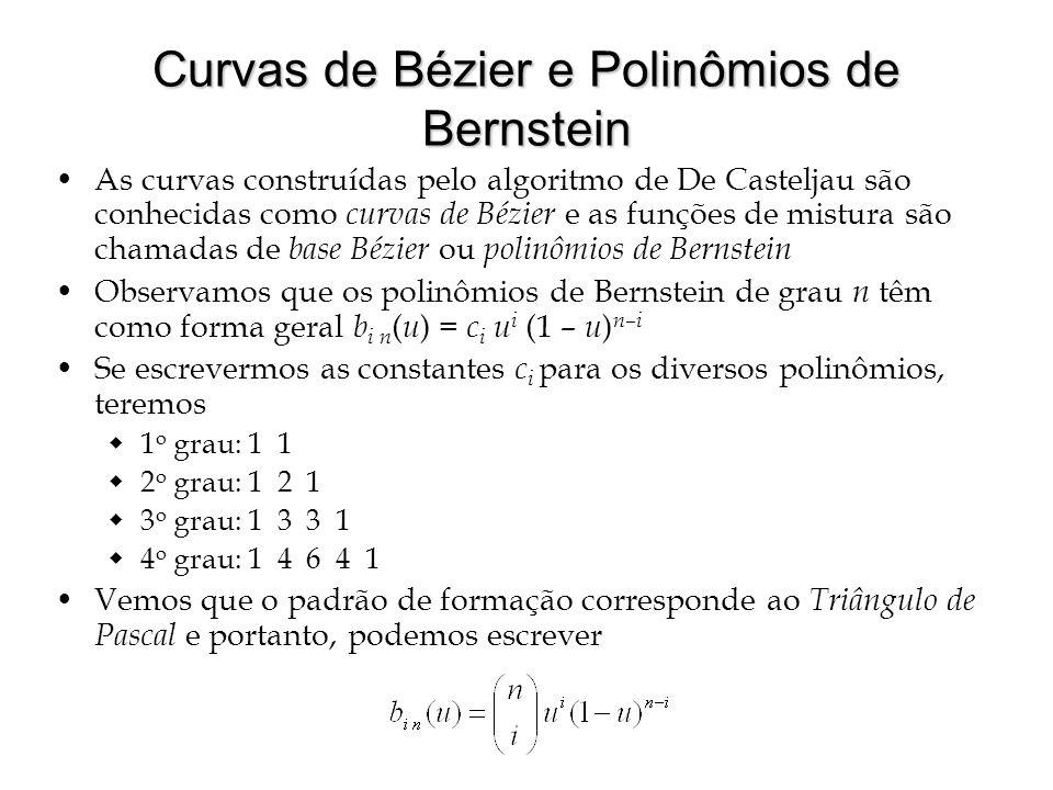 Curvas de Bézier e Polinômios de Bernstein As curvas construídas pelo algoritmo de De Casteljau são conhecidas como curvas de Bézier e as funções de m
