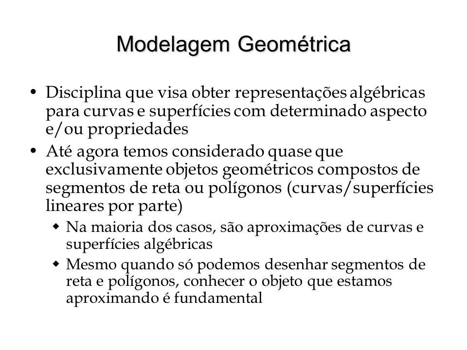 Modelagem Geométrica Disciplina que visa obter representações algébricas para curvas e superfícies com determinado aspecto e/ou propriedades Até agora