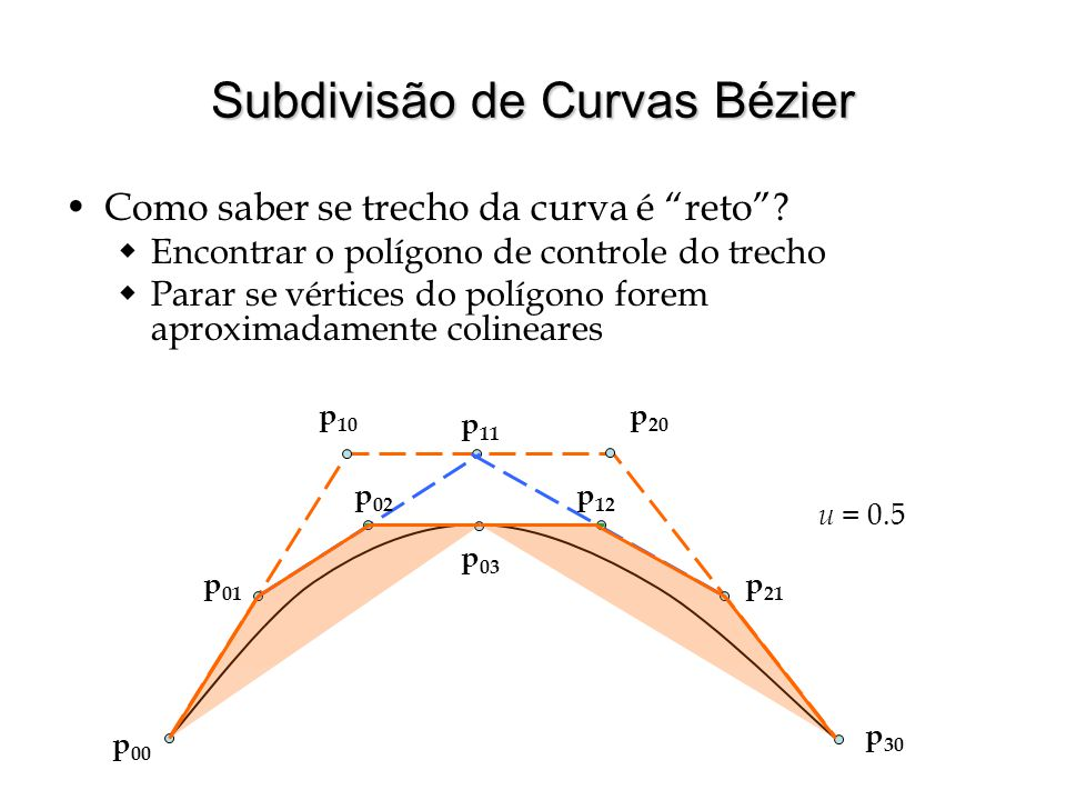 """Subdivisão de Curvas Bézier Como saber se trecho da curva é """"reto""""?  Encontrar o polígono de controle do trecho  Parar se vértices do polígono forem"""