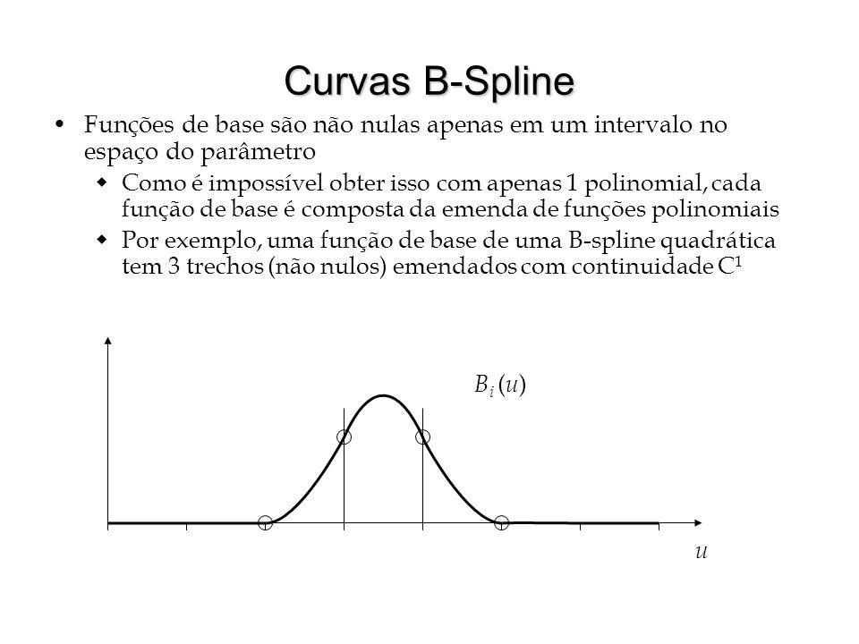 Curvas B-Spline Todas as funções de base têm a mesma forma, mas são deslocadas entre si em intervalos no espaço de parâmetros Num determinado intervalo, apenas um pequeno número de funções de base são não-nulas  Numa B-spline quadrática, cada intervalo é influenciado por 3 funções de base u B i ( u ) B i+ 1 ( u ) B i– 1 ( u )