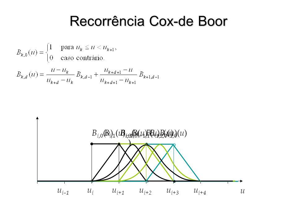 Recorrência Cox-de Boor pipi p i+ 1 p i+ 2 p i+ 3 d = 0 (assumir que para u = u i Spline de grau 0 passa por p i ) p ( u i ≤u<u i+ 1 ) p ( u i +1 ≤u<u i+ 2 ) p ( u i +2 ≤u<u i+ 3 ) p ( u i +2 ≤u<u i+ 4 )