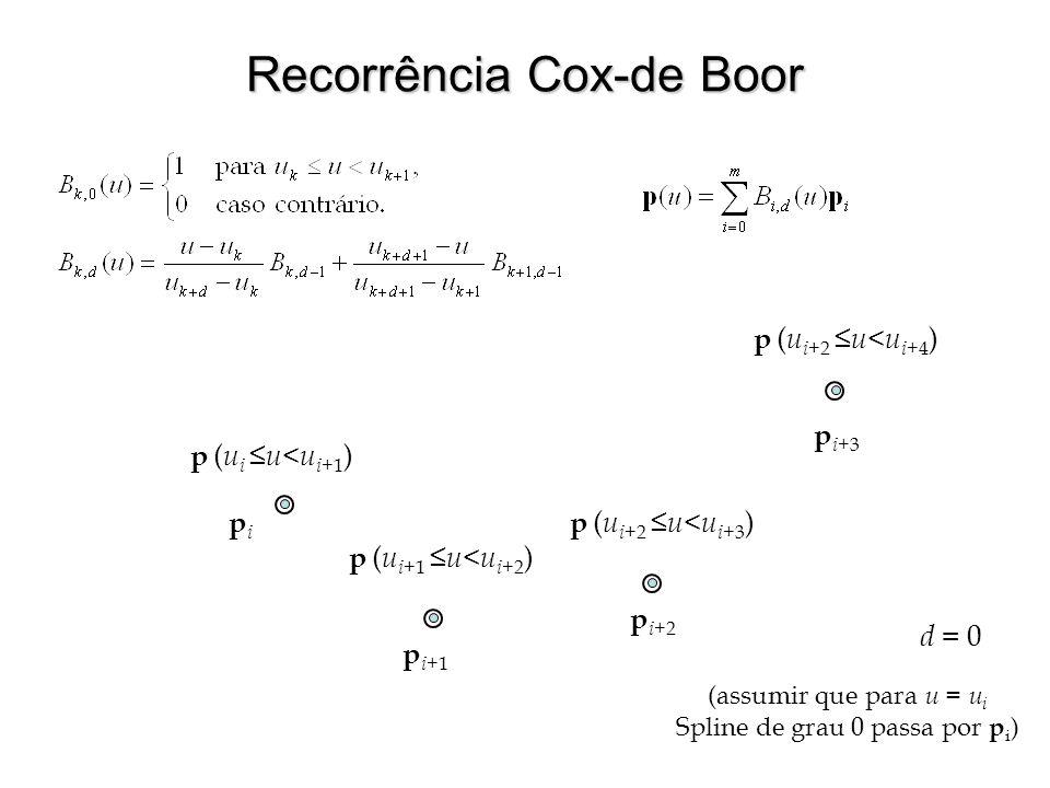Recorrência Cox-de Boor pipi p i+ 1 p i+ 2 p i+ 3 d = 0 (assumir que para u = u i Spline de grau 0 passa por p i ) p ( u i ≤u<u i+ 1 ) p ( u i +1 ≤u<u