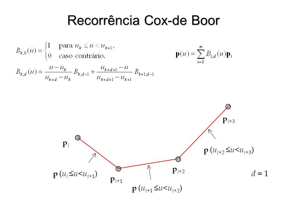 Recorrência Cox-de Boor pipi p i+ 1 p i+ 2 p i+ 3 d = 1 p ( u i ≤u<u i+ 1 ) p ( u i +1 ≤u<u i+ 2 ) p ( u i +2 ≤u<u i+ 3 )