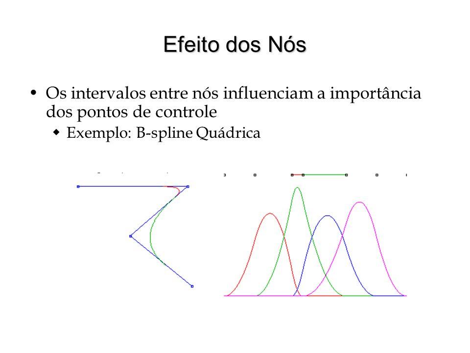 Inserindo Nós Podemos ver que as B-splines uniformes em geral não passam pelos pontos de controle Entretanto, se repetirmos nós podemos fazer a curva se aproximar dos pontos de controle  Para fazer a interpolação do primeiro ponto usando uma B-Spline cúbica, fazemos u 0 = u 1 = u 2 = u 3  Para fazer uma B-spline cúbica passando por 4 pontos podemos usar o vetor de nós: 0, 0, 0, 0, 1, 1, 1, 1  De fato, com este vetor de nós, teremos uma Bézier cúbica
