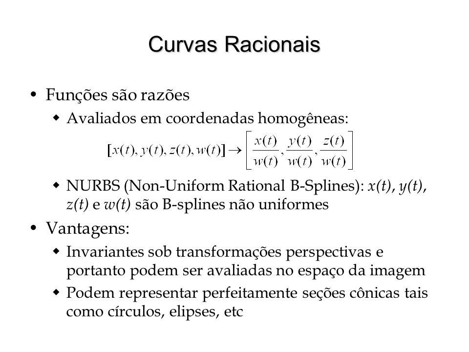 Curvas Racionais Funções são razões  Avaliados em coordenadas homogêneas:  NURBS (Non-Uniform Rational B-Splines): x(t), y(t), z(t) e w(t) são B-spl