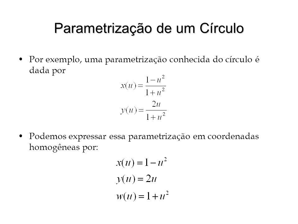 Parametrização de um Círculo Por exemplo, uma parametrização conhecida do círculo é dada por Podemos expressar essa parametrização em coordenadas homo