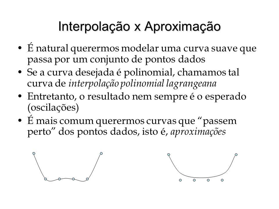 Interpolação x Aproximação É natural querermos modelar uma curva suave que passa por um conjunto de pontos dados Se a curva desejada é polinomial, cha