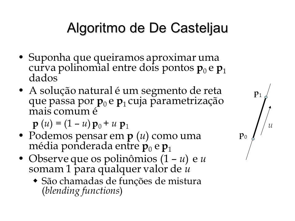 Algoritmo de De Casteljau Para generalizar a idéia para três pontos p 0, p 1 e p 2 consideramos primeiramente os segmentos de reta p 0 - p 1 e p 1 p 2 p 01 ( u ) = (1 – u ) p 0 + u p 1 p 12 ( u ) = (1 – u ) p 1 + u p 2 Podemos agora realizar uma interpolação entre p 01 ( u ) e p 12 ( u ) p 02 ( u ) = (1 – u ) p 01 ( u ) + u p 12 ( u ) = (1 – u ) 2 p 0 + 2 u (1 – u ) p 1 + u 2 p 2