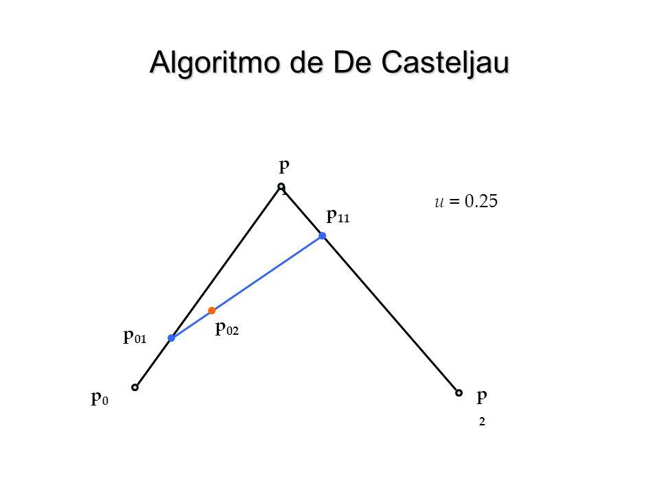 Algoritmo de De Casteljau p0p0 p1p1 p2p2 p 11 p 01 u = 0.25 p 02