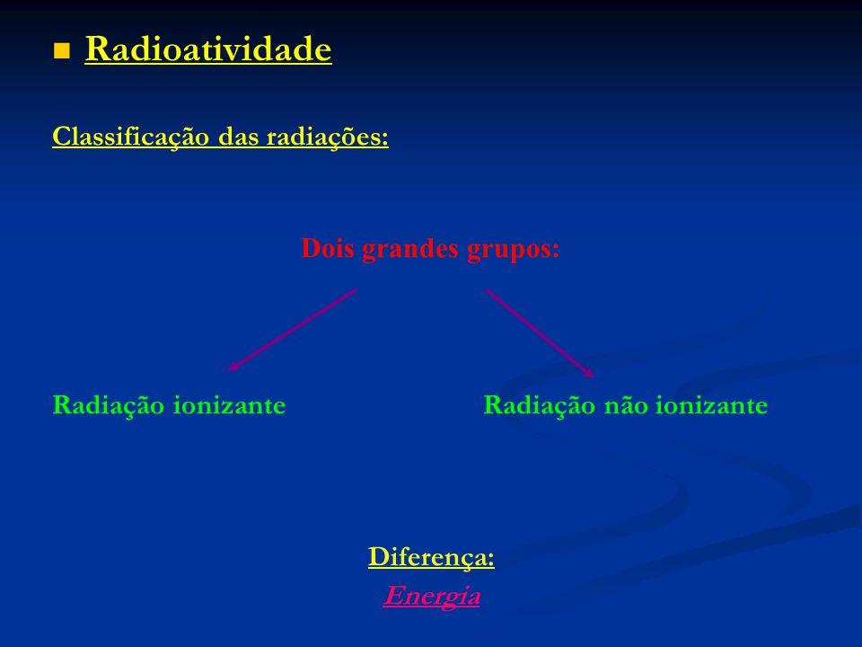 Radioatividade Classificação das radiações: Dois grandes grupos: Radiação ionizanteRadiação não ionizante Diferença: Energia