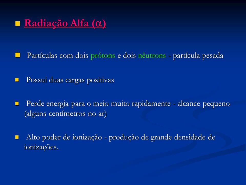 Radiação Alfa (  ) Radiação Alfa (  ) Partículas com dois prótons e dois nêutrons - partícula pesada Partículas com dois prótons e dois nêutrons - partícula pesada Possui duas cargas positivas Possui duas cargas positivas Perde energia para o meio muito rapidamente - alcance pequeno (alguns centímetros no ar) Perde energia para o meio muito rapidamente - alcance pequeno (alguns centímetros no ar) Alto poder de ionização - produção de grande densidade de ionizações.