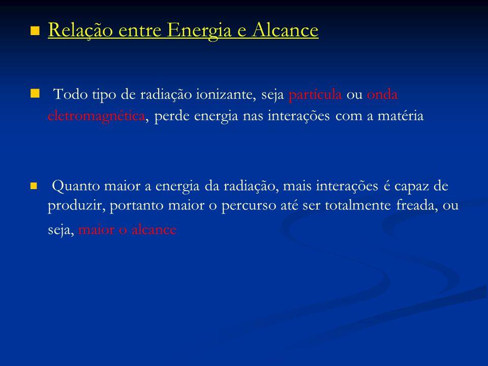 Relação entre Energia e Alcance Todo tipo de radiação ionizante, seja partícula ou onda eletromagnética, perde energia nas interações com a matéria Quanto maior a energia da radiação, mais interações é capaz de produzir, portanto maior o percurso até ser totalmente freada, ou seja, maior o alcance
