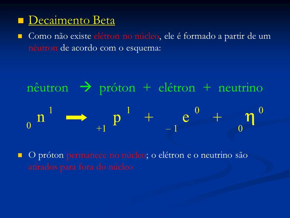 Decaimento Beta Decaimento Beta Como não existe elétron no núcleo, ele é formado a partir de um nêutron de acordo com o esquema: nêutron  próton + elétron + neutrino O próton permanece no núcleo; o elétron e o neutrino são atirados para fora do núcleo n 1 e + p 0 1 +1 0 – 1 +  0 0