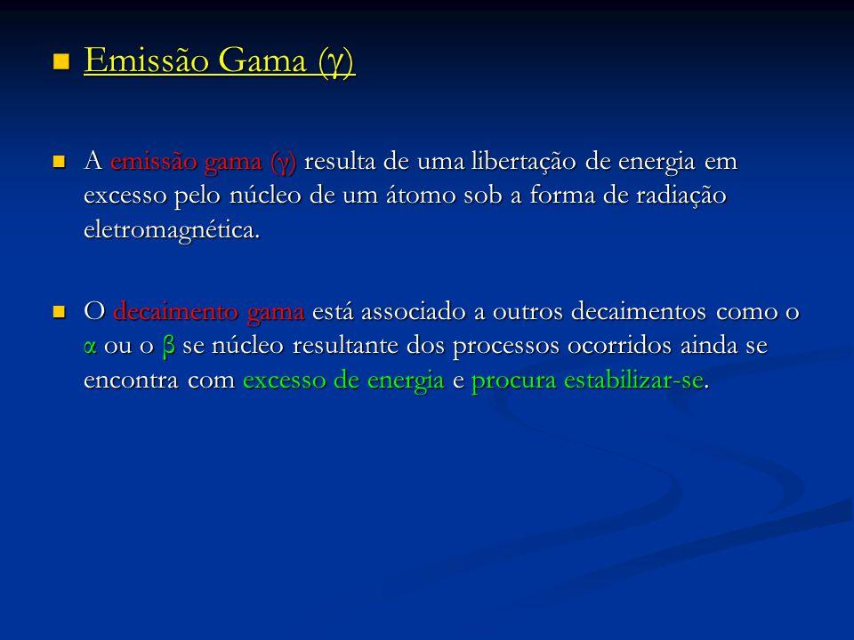 Emissão Gama (  ) Emissão Gama (  ) A emissão gama (γ) resulta de uma libertação de energia em excesso pelo núcleo de um átomo sob a forma de radiação eletromagnética.