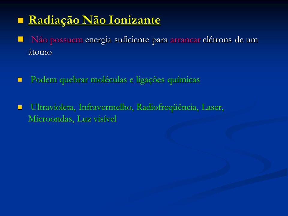 Radiação Não Ionizante Não possuem energia suficiente para arrancar elétrons de um átomo Não possuem energia suficiente para arrancar elétrons de um átomo Podem quebrar moléculas e ligações químicas Podem quebrar moléculas e ligações químicas Ultravioleta, Infravermelho, Radiofreqüência, Laser, Microondas, Luz visível Ultravioleta, Infravermelho, Radiofreqüência, Laser, Microondas, Luz visível