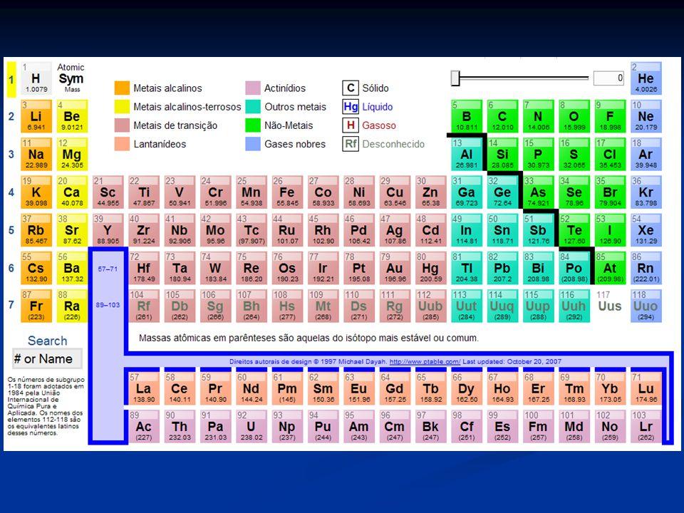 Instabilidade Nuclear Instabilidade Nuclear Número inadequado de nêutrons Número inadequado de nêutrons Desbalanço de energia interna do núcleo Desbalanço de energia interna do núcleo Busca do estado de menor energia Busca do estado de menor energia Emissão de energia - radiação Emissão de energia - radiação Partículas e/ou ondas eletromagnéticas.