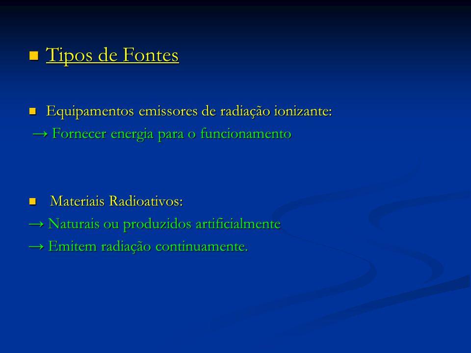 Tipos de Fontes Tipos de Fontes Equipamentos emissores de radiação ionizante: Equipamentos emissores de radiação ionizante: → Fornecer energia para o funcionamento → Fornecer energia para o funcionamento Materiais Radioativos: Materiais Radioativos: → Naturais ou produzidos artificialmente → Emitem radiação continuamente.