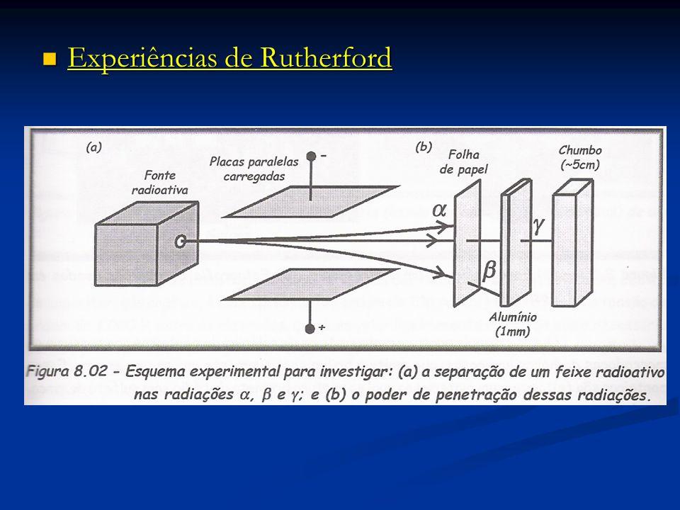 Experiências de Rutherford Experiências de Rutherford