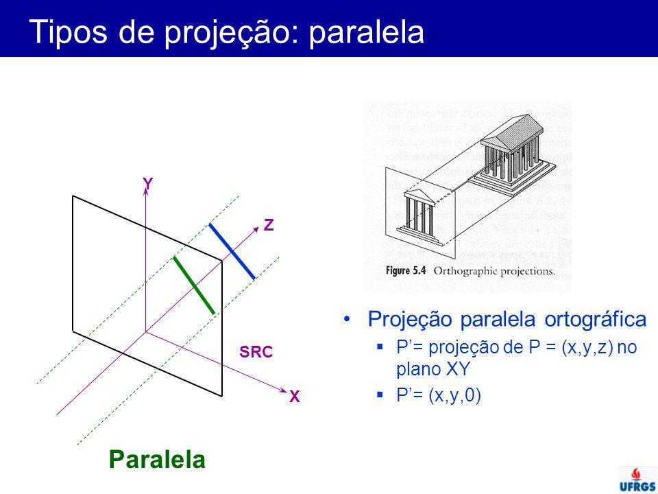 Tipos de projeção: paralela Projeção paralela ortográfica  P'= projeção de P = (x,y,z) no plano XY  P'= (x,y,0) X Z Y SRC Paralela