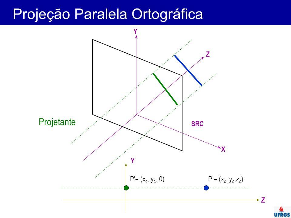 Projeção Paralela Ortográfica X Z Y SRC Projetante Z Y P = (x c, y c,z c )P'= (x c, y c, 0)
