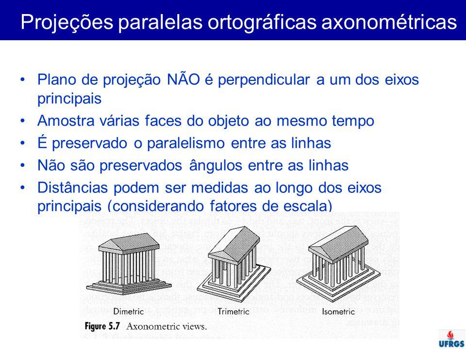 Projeções paralelas ortográficas axonométricas Plano de projeção NÃO é perpendicular a um dos eixos principais Amostra várias faces do objeto ao mesmo