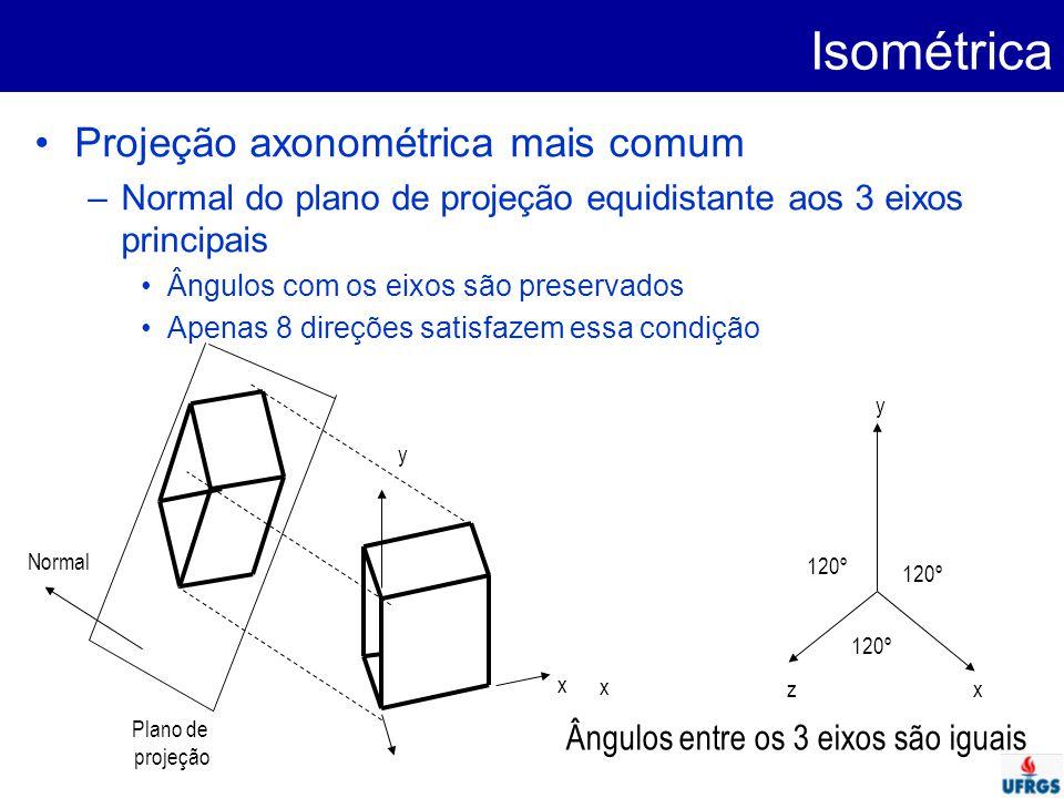 Isométrica Projeção axonométrica mais comum –Normal do plano de projeção equidistante aos 3 eixos principais Ângulos com os eixos são preservados Apen