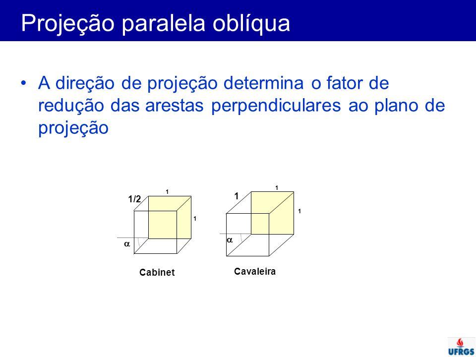 Projeção paralela oblíqua A direção de projeção determina o fator de redução das arestas perpendiculares ao plano de projeção  1/2  1 Cabinet Cavale