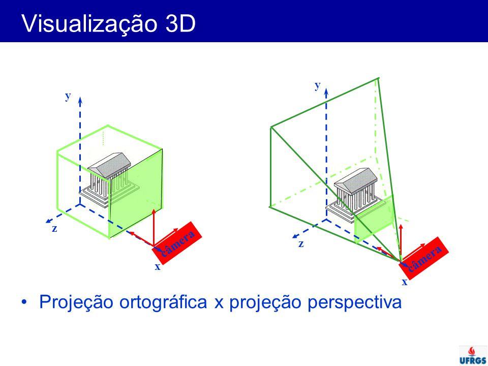 Ponto como matriz coluna (pós-multiplicação) x' y' z' w' a d g d x b e h d y c f i d z 0 0 0 1 xyz1xyz1 = Escalas, Rotações Translações Projeções Determinar a matriz perspectiva.