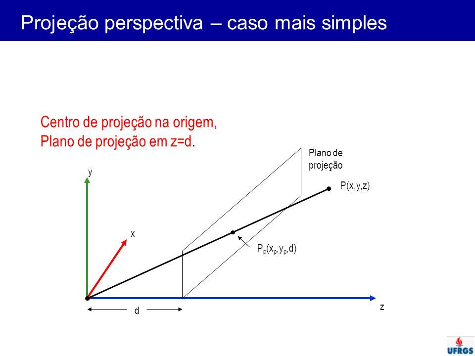 Projeção perspectiva – caso mais simples d x y z Plano de projeção P(x,y,z) P p (x p,y p,d) Centro de projeção na origem, Plano de projeção em z=d.