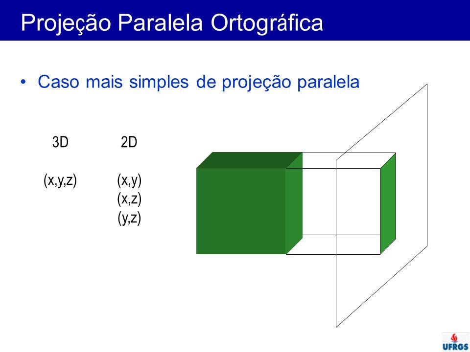 Geometria de projeções oblíquas Algumas projeções típicas –  = 90 o (projeção ortográfica) –  =30 o ou 45 o (tan  =1) (projeção cavaleira) –  =63.4 o (tan  =2) (projeção cabinet) e