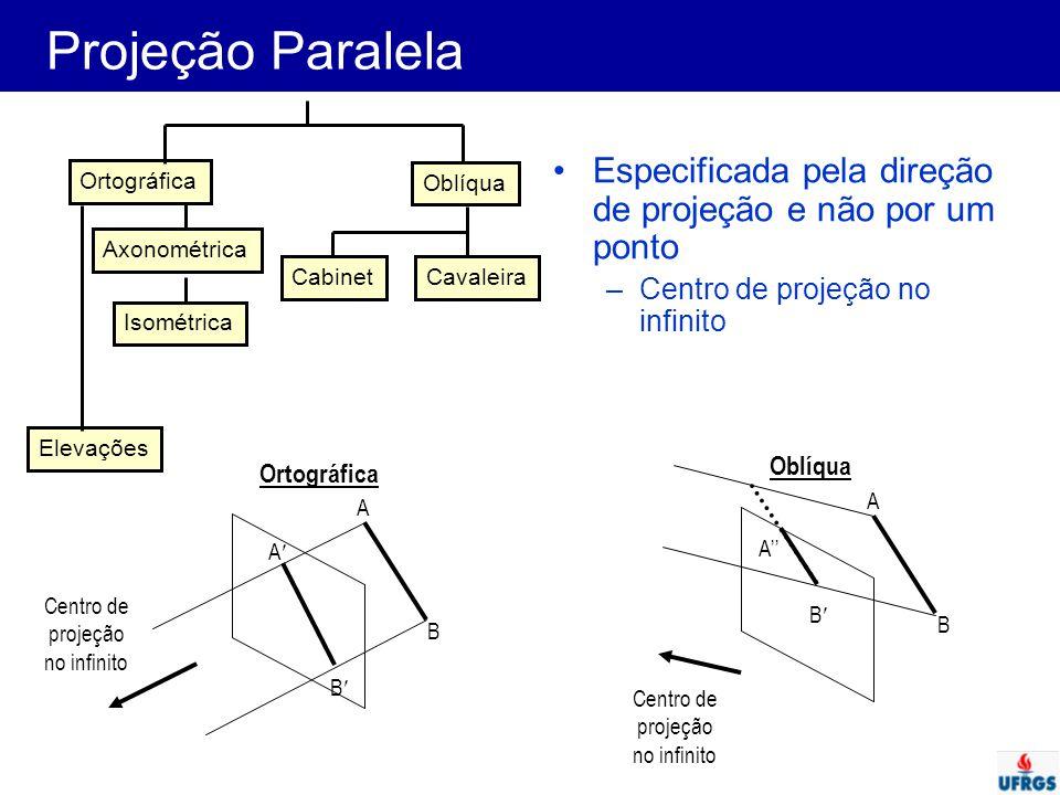 Projeção Paralela Especificada pela direção de projeção e não por um ponto –Centro de projeção no infinito Ortográfica Oblíqua Axonométrica Isométrica