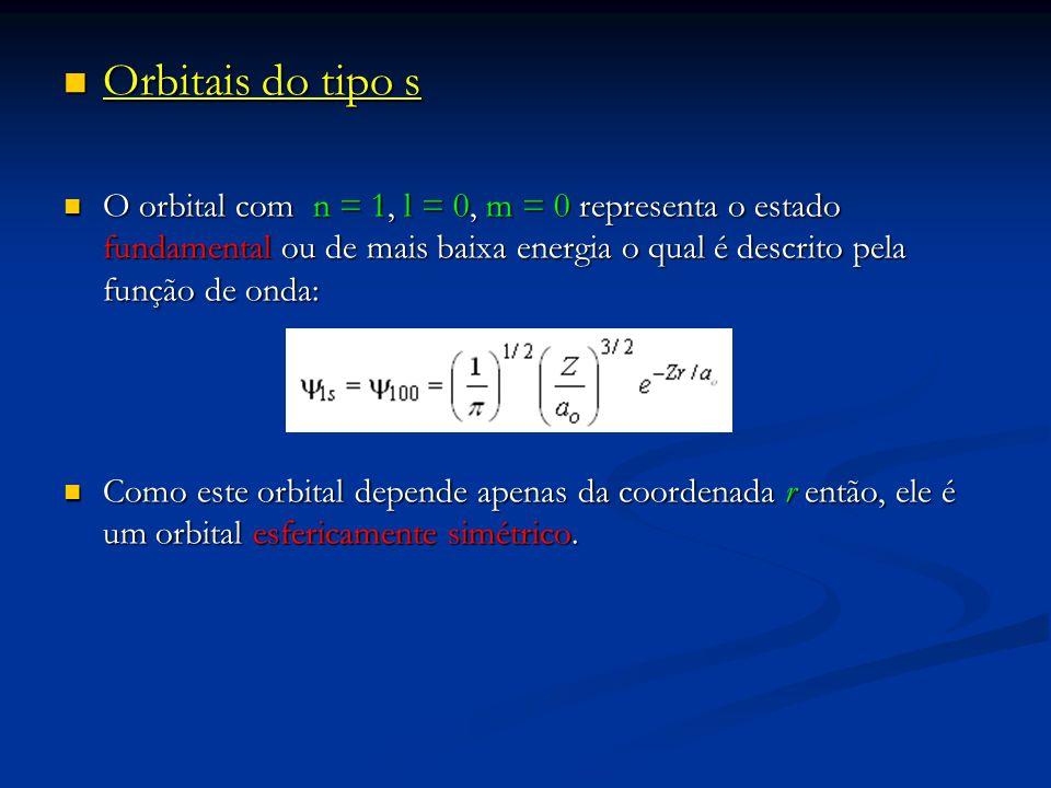 Orbitais do tipo s Orbitais do tipo s O orbital com n = 1, l = 0, m = 0 representa o estado fundamental ou de mais baixa energia o qual é descrito pel
