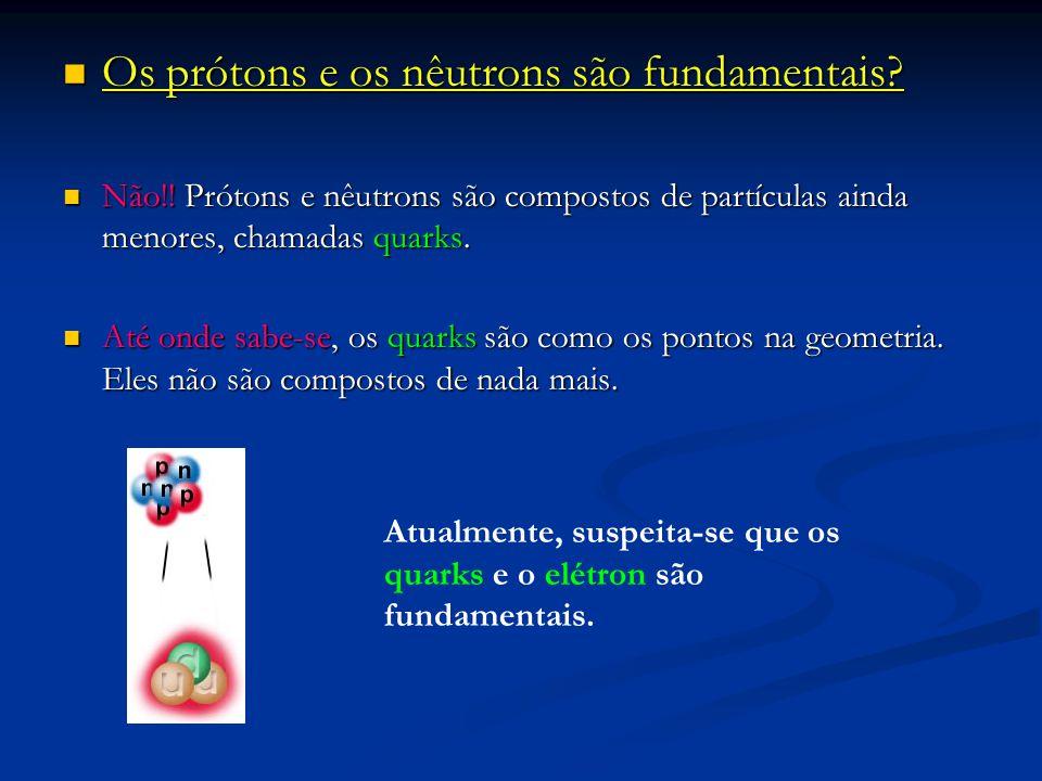 Os prótons e os nêutrons são fundamentais? Os prótons e os nêutrons são fundamentais? Não!! Prótons e nêutrons são compostos de partículas ainda menor