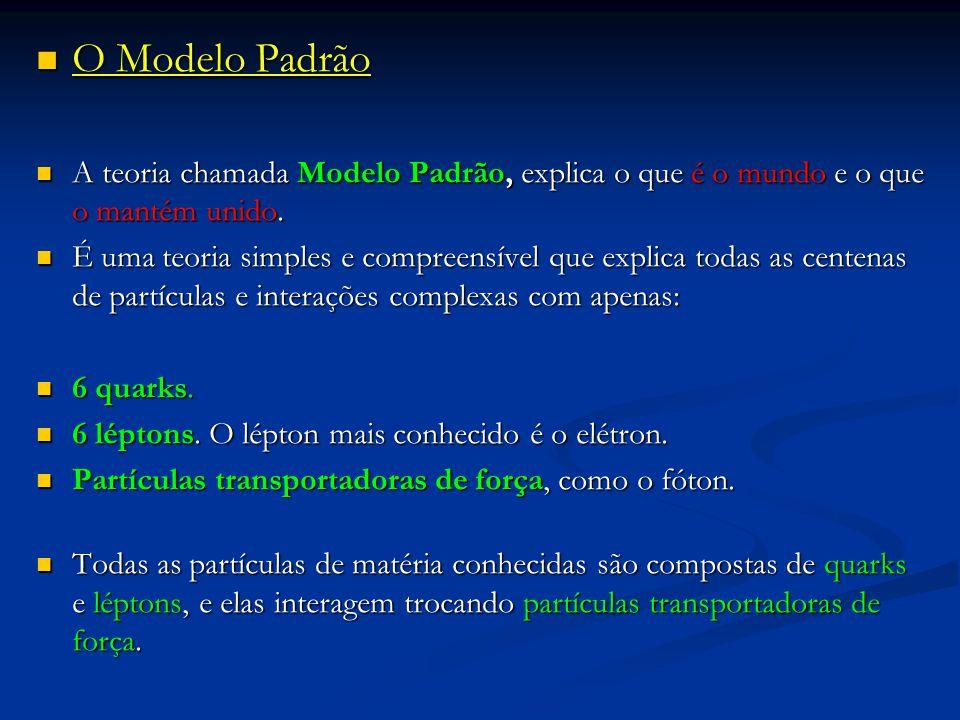 O Modelo Padrão O Modelo Padrão A teoria chamada Modelo Padrão, explica o que é o mundo e o que o mantém unido. A teoria chamada Modelo Padrão, explic