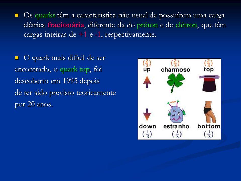 Os quarks têm a característica não usual de possuírem uma carga elétrica fracionária, diferente da do próton e do elétron, que têm cargas inteiras de
