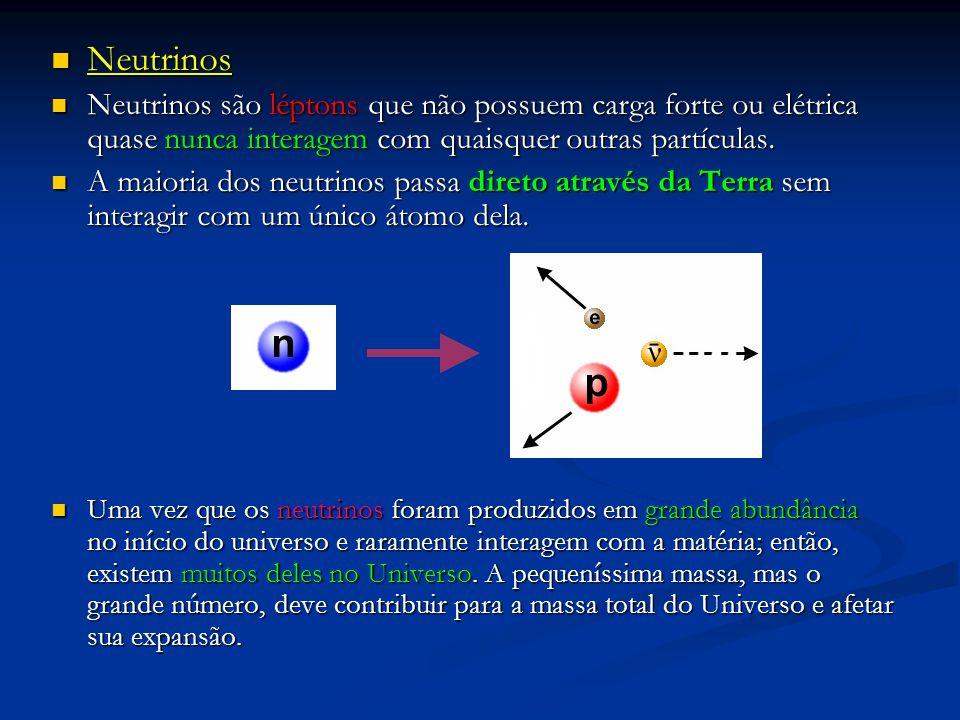 Neutrinos Neutrinos Neutrinos são léptons que não possuem carga forte ou elétrica quase nunca interagem com quaisquer outras partículas. Neutrinos são