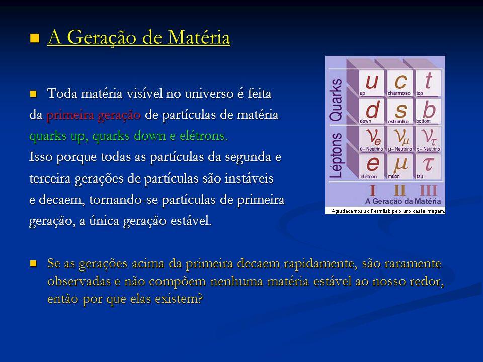 A Geração de Matéria A Geração de Matéria Toda matéria visível no universo é feita Toda matéria visível no universo é feita da primeira geração de par