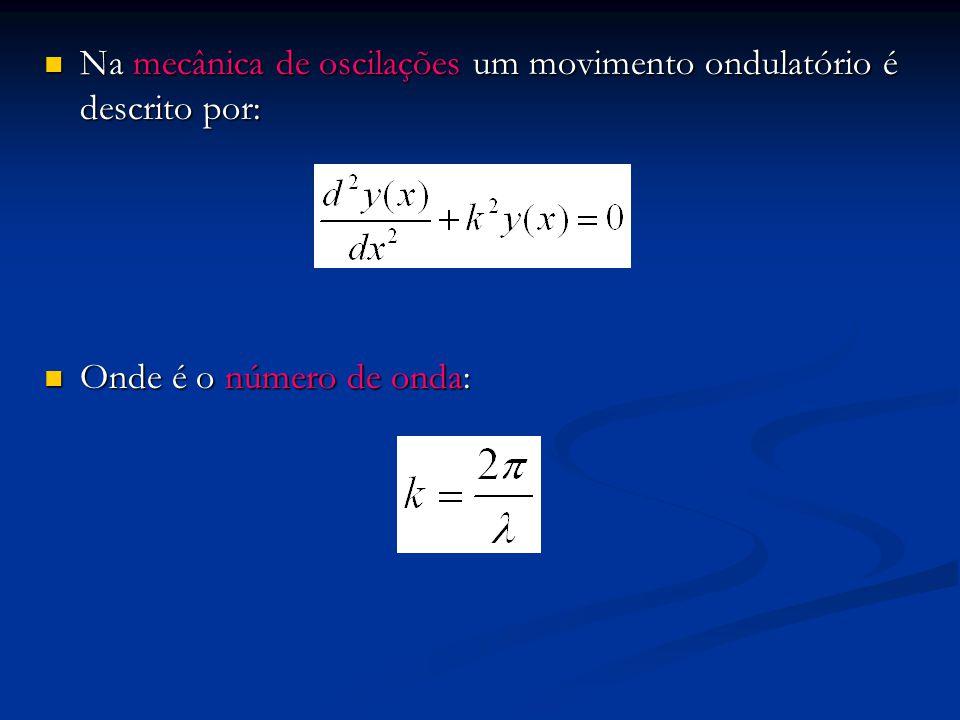Na mecânica de oscilações um movimento ondulatório é descrito por: Na mecânica de oscilações um movimento ondulatório é descrito por: Onde é o número