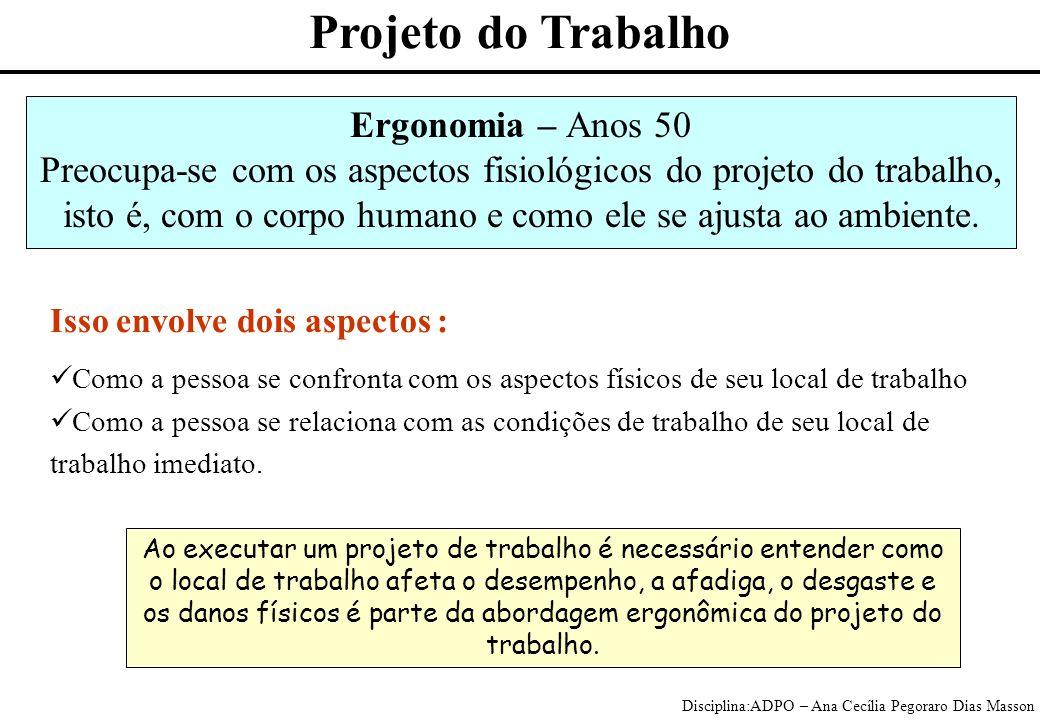 Disciplina:ADPO – Ana Cecília Pegoraro Dias Masson Ergonomia – Anos 50 Preocupa-se com os aspectos fisiológicos do projeto do trabalho, isto é, com o corpo humano e como ele se ajusta ao ambiente.