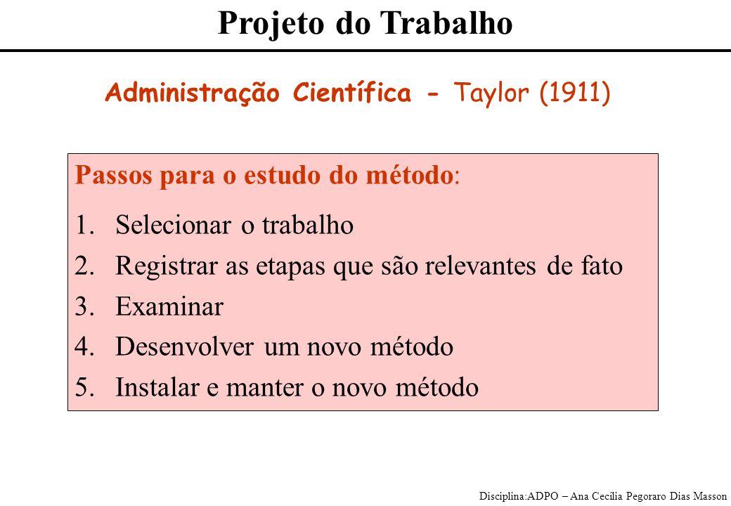 Disciplina:ADPO – Ana Cecília Pegoraro Dias Masson Projeto do Trabalho Passos para o estudo do método: 1.