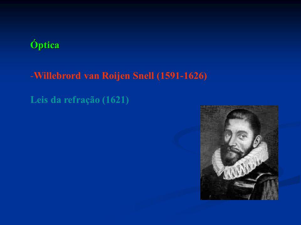 Óptica -Willebrord van Roijen Snell (1591-1626) Leis da refração (1621)