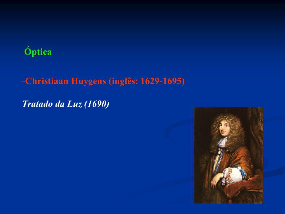 -Christiaan Huygens (inglês: 1629-1695) Tratado da Luz (1690) Óptica