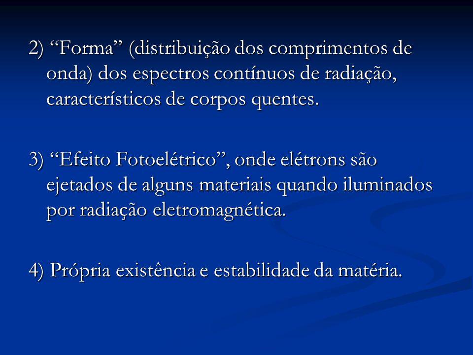 """2) """"Forma"""" (distribuição dos comprimentos de onda) dos espectros contínuos de radiação, característicos de corpos quentes. 3) """"Efeito Fotoelétrico"""", o"""