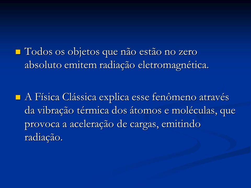 Todos os objetos que não estão no zero absoluto emitem radiação eletromagnética. Todos os objetos que não estão no zero absoluto emitem radiação eletr