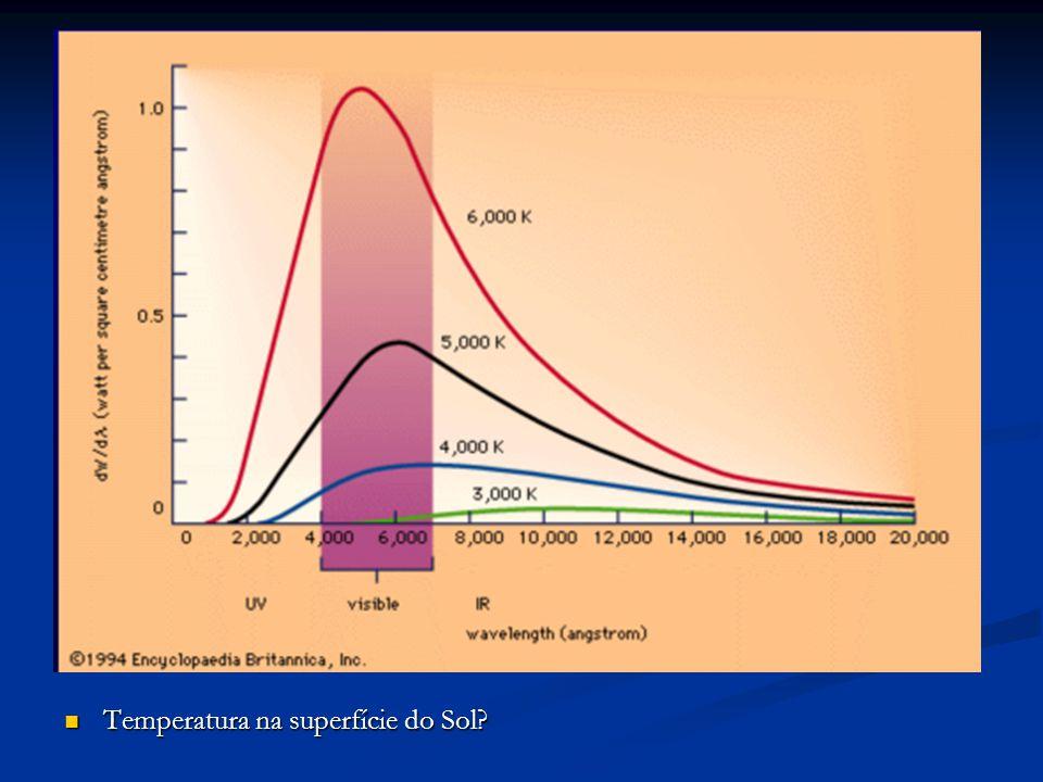 Temperatura na superfície do Sol? Temperatura na superfície do Sol?