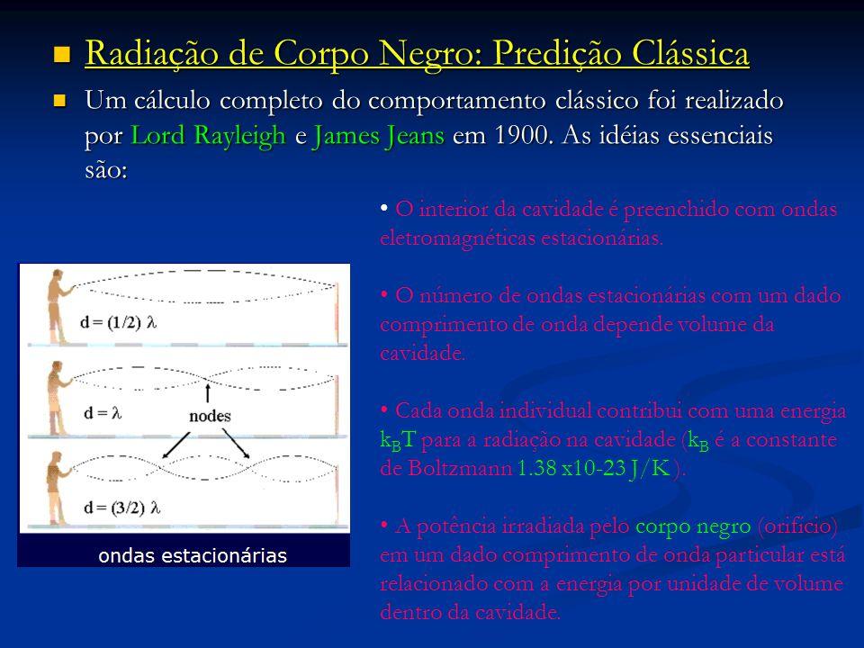 Radiação de Corpo Negro: Predição Clássica Radiação de Corpo Negro: Predição Clássica Um cálculo completo do comportamento clássico foi realizado por