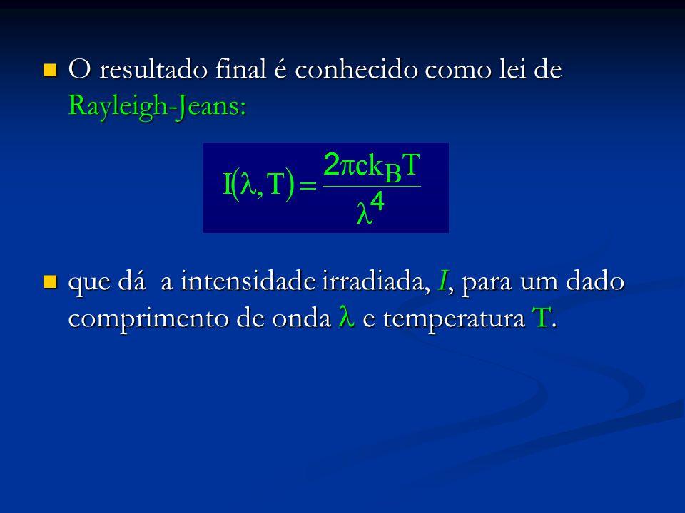 O resultado final é conhecido como lei de Rayleigh-Jeans: O resultado final é conhecido como lei de Rayleigh-Jeans: que dá a intensidade irradiada, I,