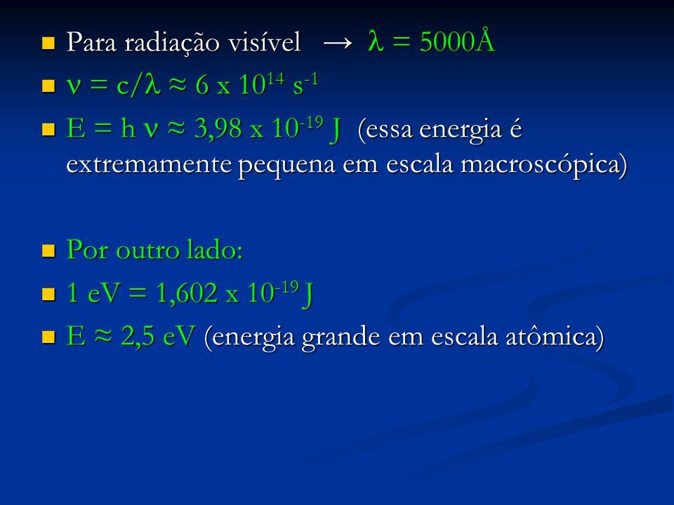 Para radiação visível →  = 5000Å Para radiação visível →  = 5000Å = c/ ≈ 6 x 10 14 s -1 = c/ ≈ 6 x 10 14 s -1 E = h ≈ 3,98 x 10 -19 J (essa energia