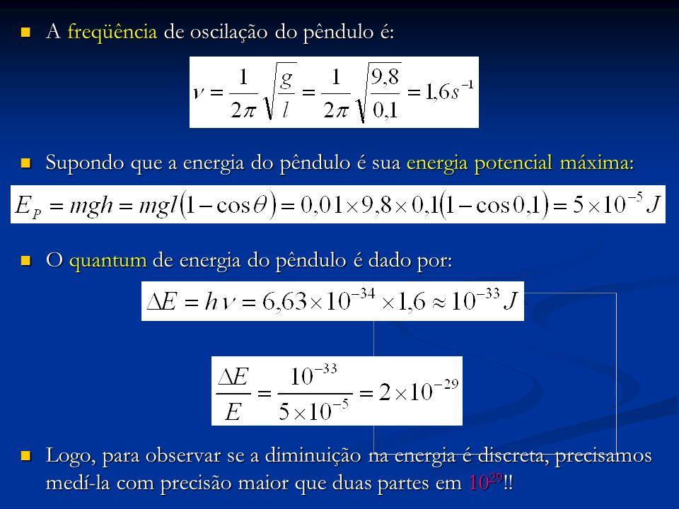 A freqüência de oscilação do pêndulo é: A freqüência de oscilação do pêndulo é: Supondo que a energia do pêndulo é sua energia potencial máxima: Supon
