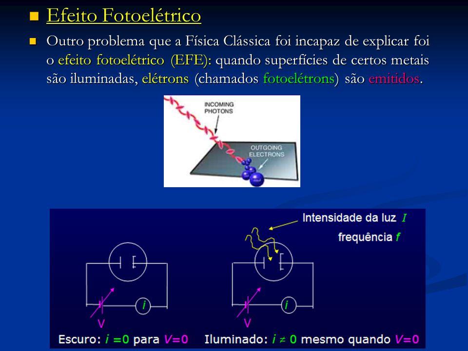 Efeito Fotoelétrico Efeito Fotoelétrico Outro problema que a Física Clássica foi incapaz de explicar foi o efeito fotoelétrico (EFE): quando superfíci